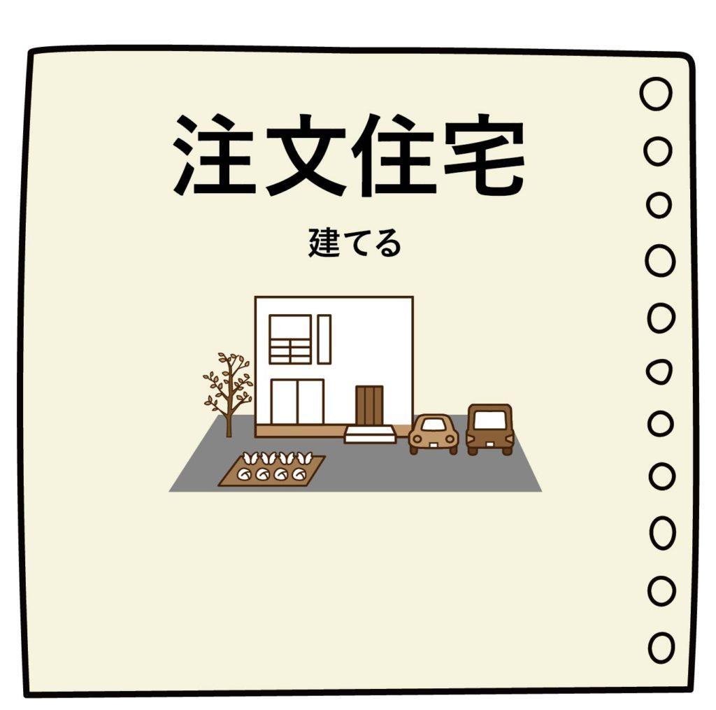 注文住宅を建てるアイコン