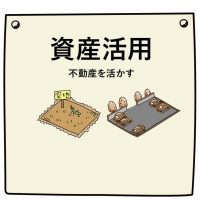 0415ABOUT資産